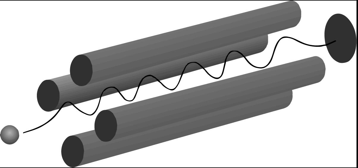 Quadropol-Massenspektrometer